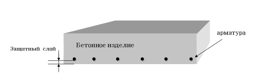 armirovanie-fundamenta