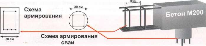armirovanie-fundamenta-3