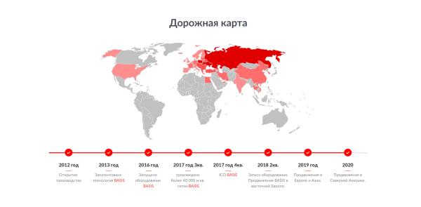 Композитная сетка — дорожная карта развития технологии BASIS